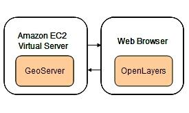 Web Map System Design